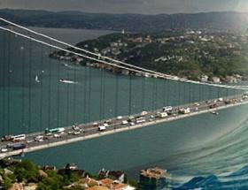 Türkiyede Tsunami olur mu?