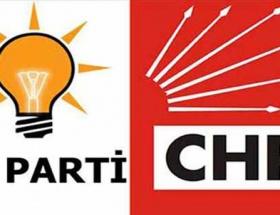 AK Parti ile CHP arasında dere tartışması yaşandı