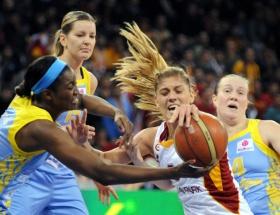 Galatasaray Basketbol takımı grup lideri