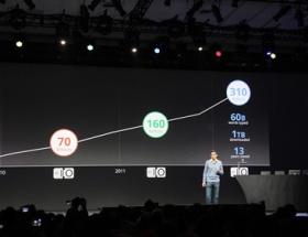 Google Chrome 310 Milyona Ulaştı!