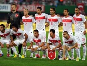 Türkiye-Avusturya maçı hangi kanalda?