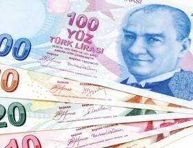 Açlık sınırı 995 lira