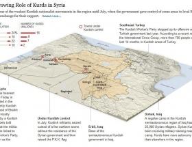 NYT: Kürtler bağımsızlıkları için hazırlanıyor