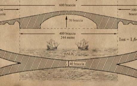 Eredeti Leonardo-híd