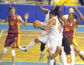 Mersin B.B. 77-68 Galatasaray